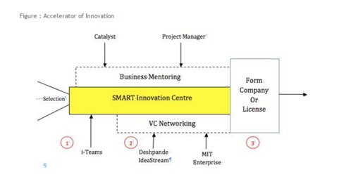 04 InnovationCenter